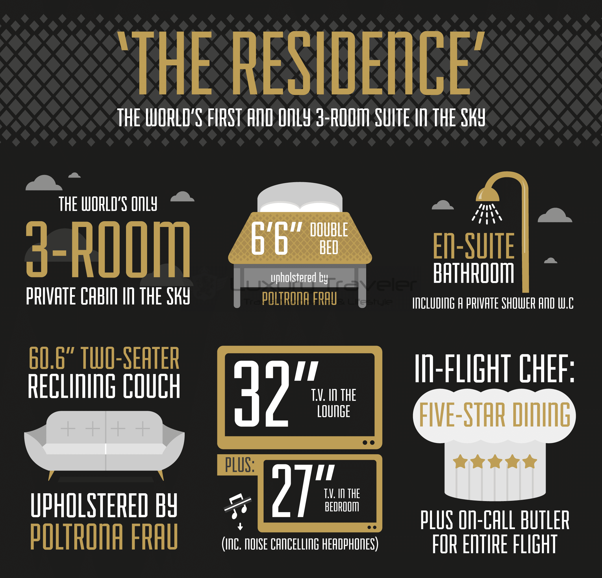 Best Apartment Review Site: Etihad Airways: The Residence